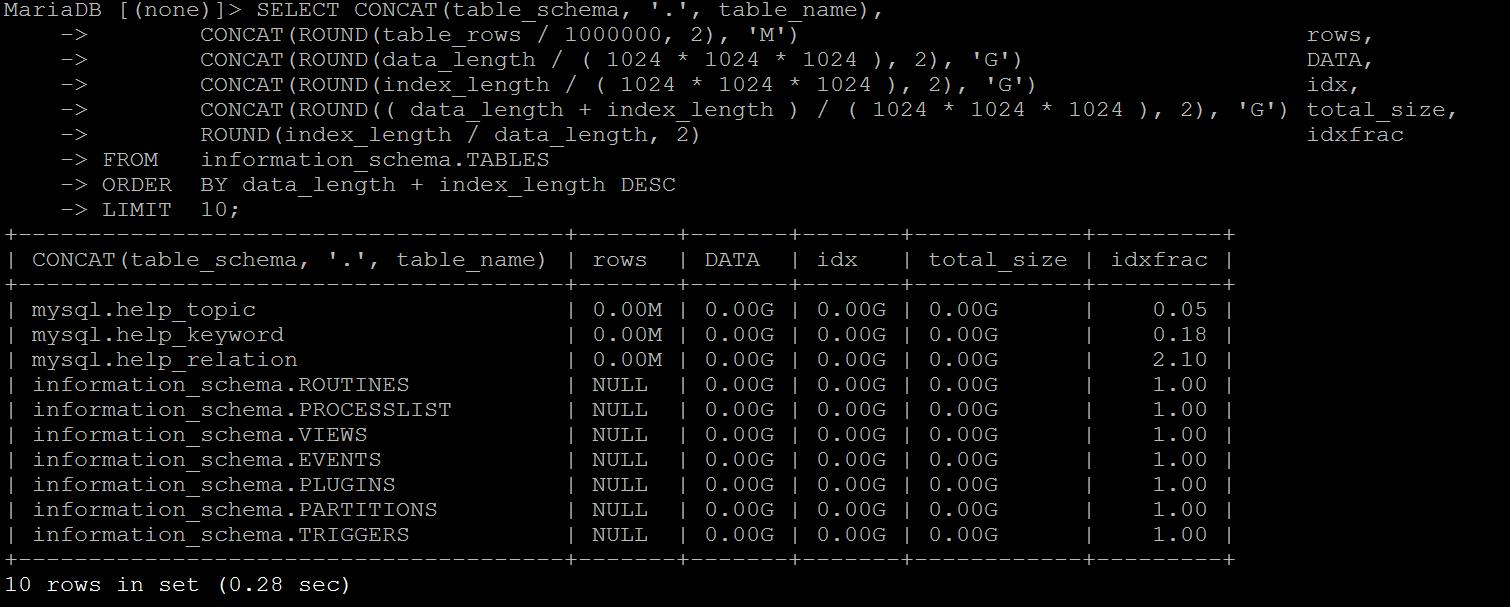 Tech Tip - MySQL/MariaDB Optimisation & Tuning - eApps ...